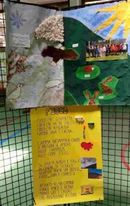 Locana scuola progetti6