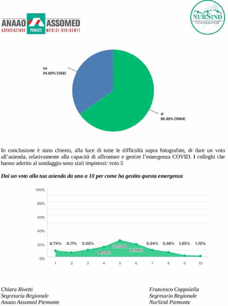 sondaggio 8